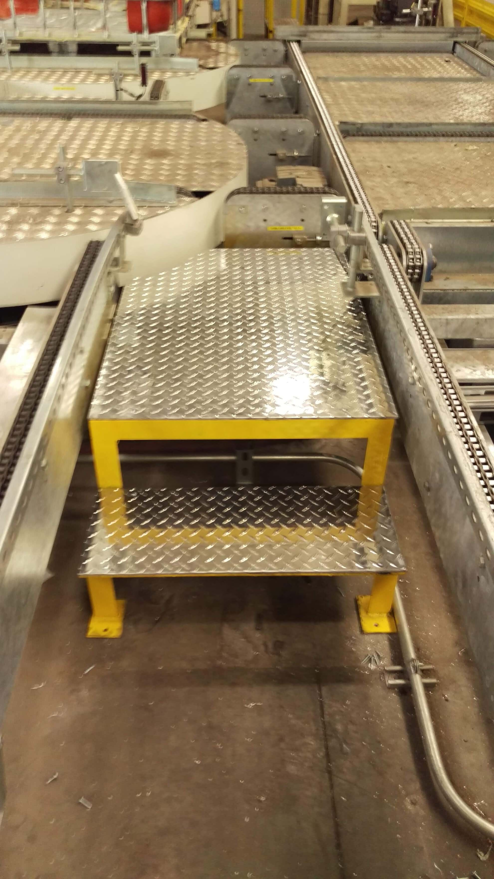 Custom Fab Platform2